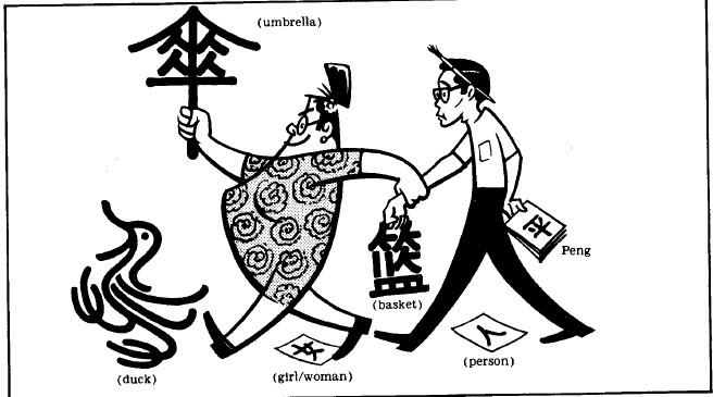 китайские еироглифы
