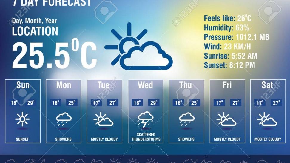прогноз погоды в Нурсултане